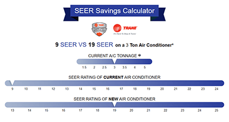 SEER Calculator